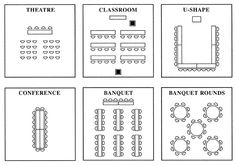 Banquet Seating arrangements