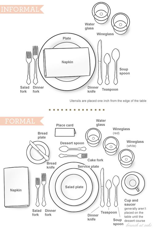 Formal and informal table plate setting